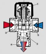 """термостатистический смесительный клапан 1"""" (25 мм) watts 6311C1"""