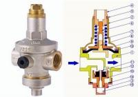 редуктор давления мембранный valtec VT.085.N.0407